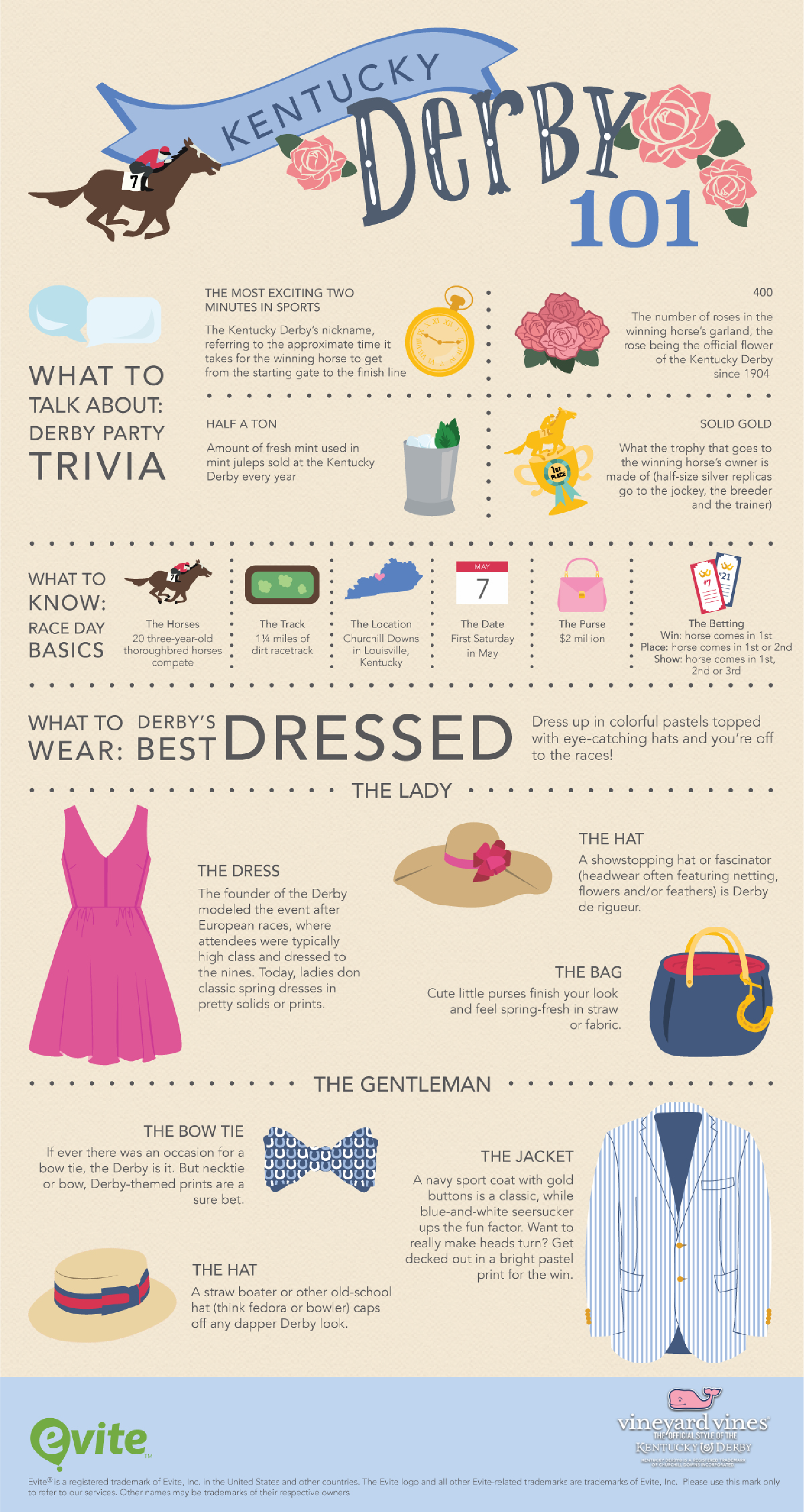 Evite-Kentucky-Derby-Infographic